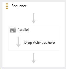 ParallelActivity