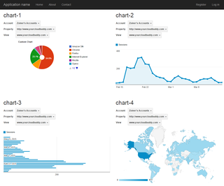 Your Cloud Buddy: The Easy Way: Getting Data Out from Google Analytics